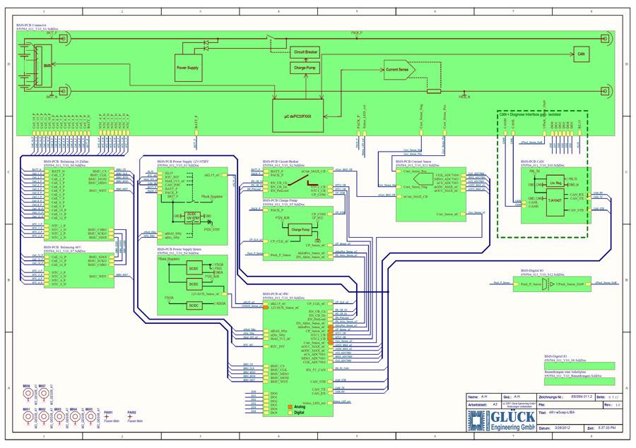 Hardware Entwicklung von Glück Engineering GmbH